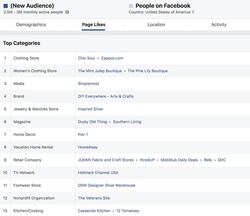page likes facebook insights