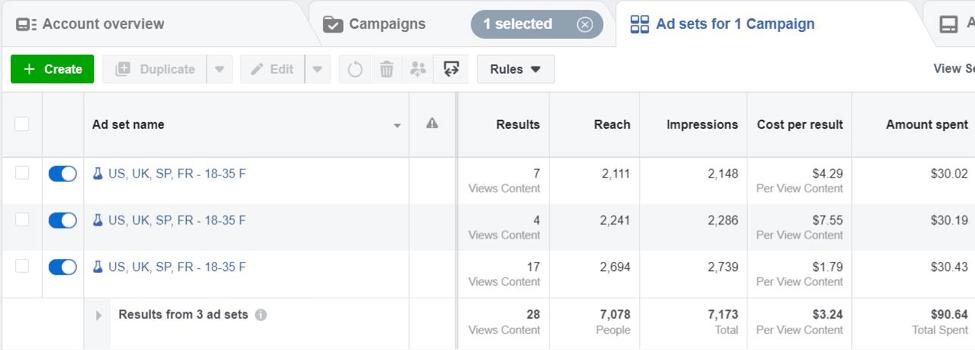 analyzing fb ads