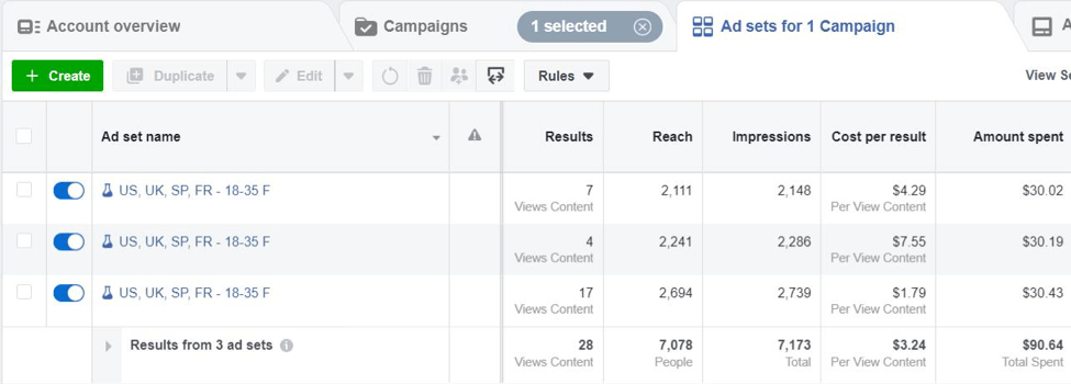 analyzing fb ads