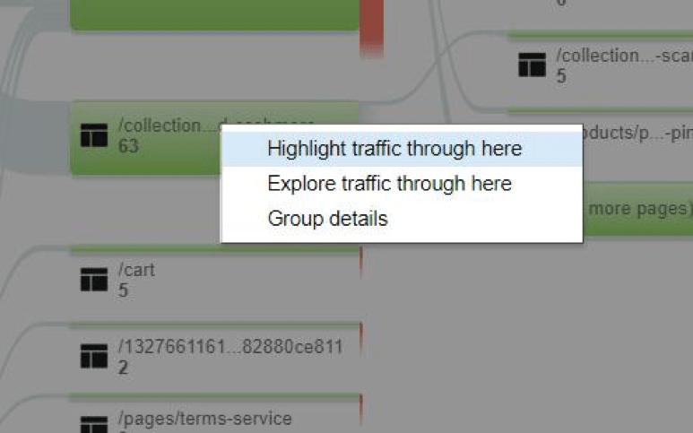highlight traffic through here GA