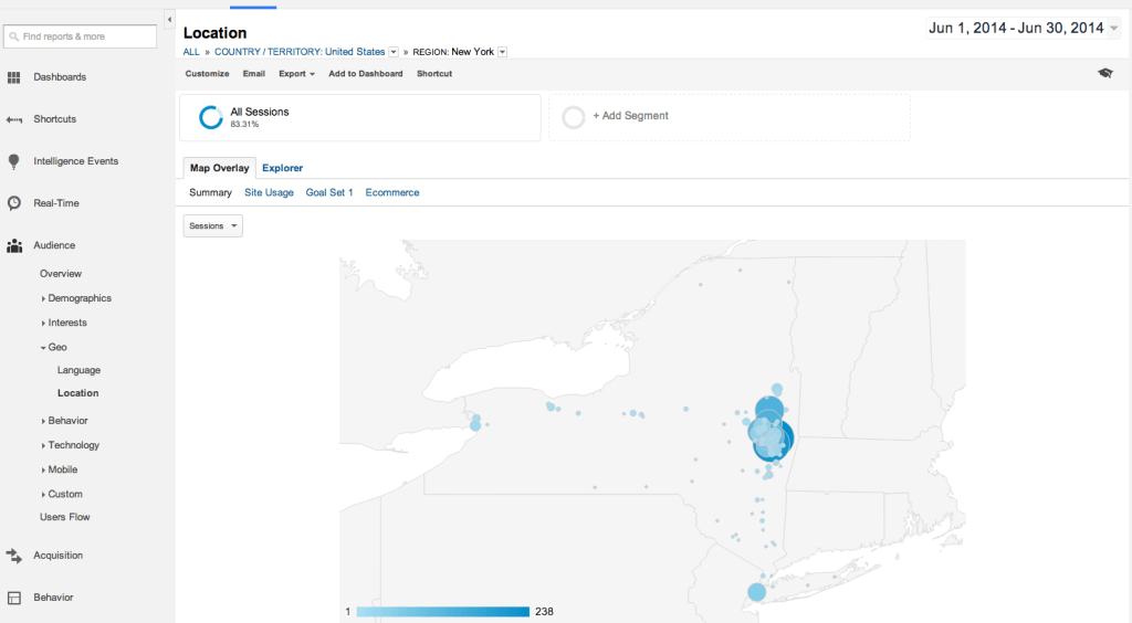 analyzing demographics in google analytics