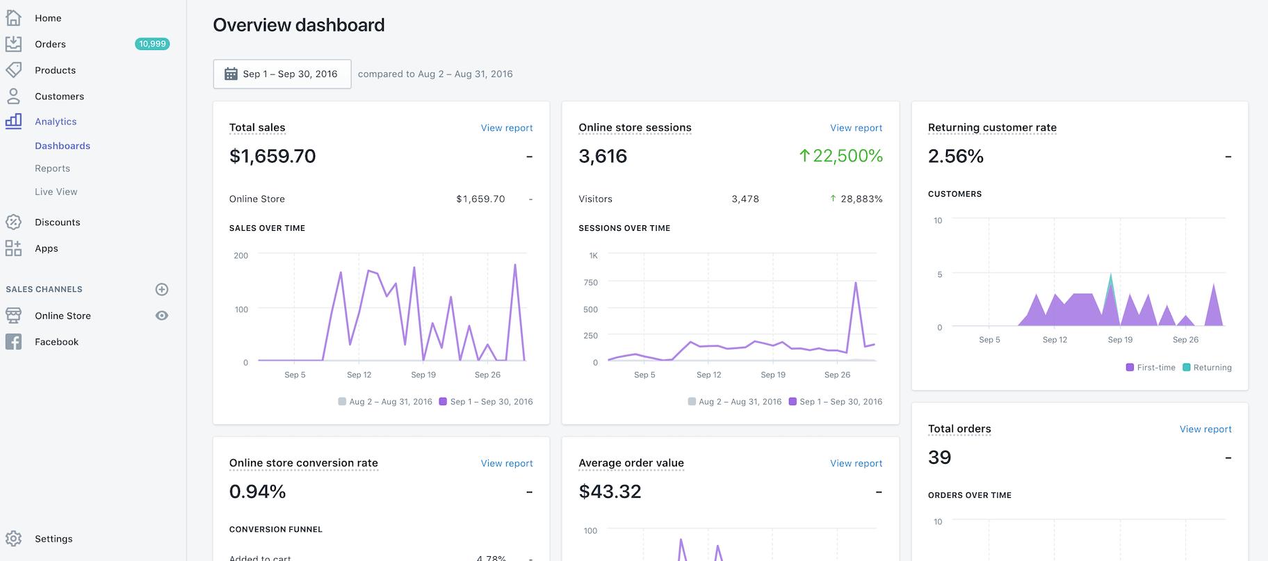 store data