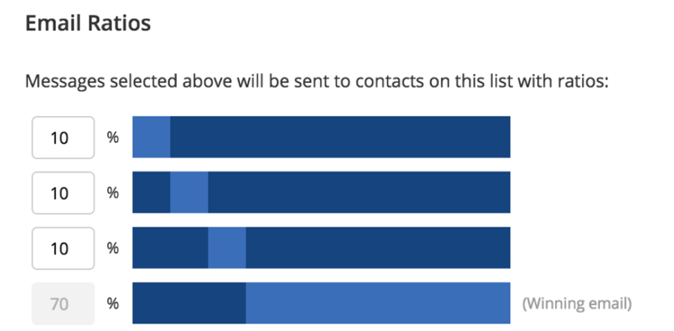 email ratios