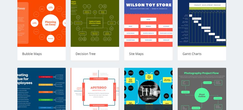 Canva ecommerce design tool