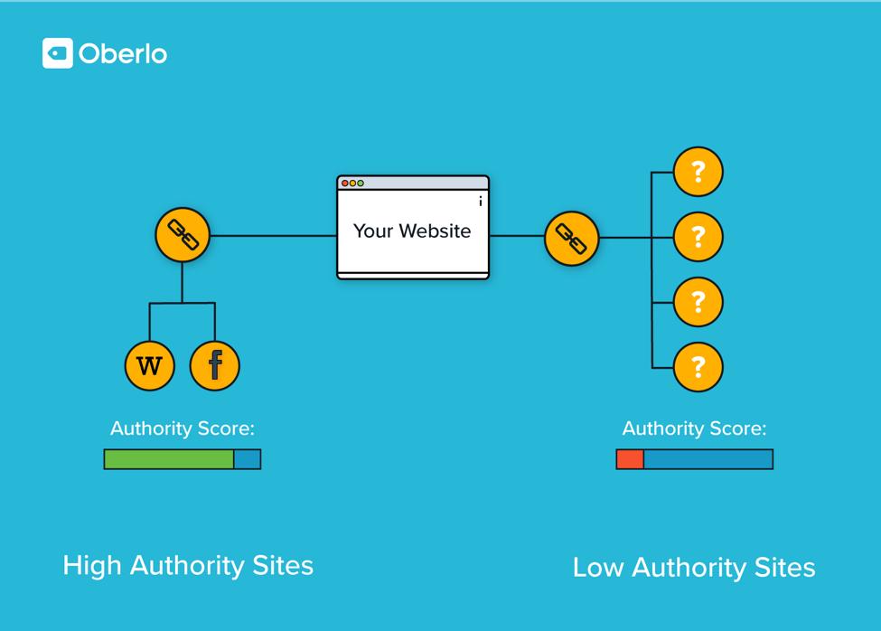 backlinks and monetization