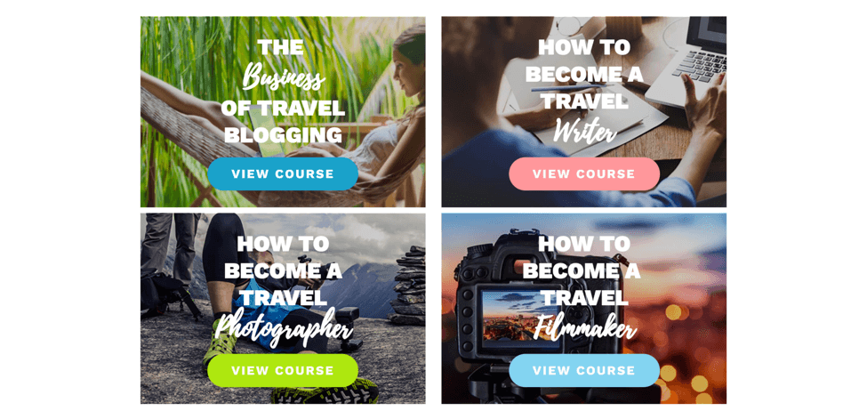 travel blog monetization
