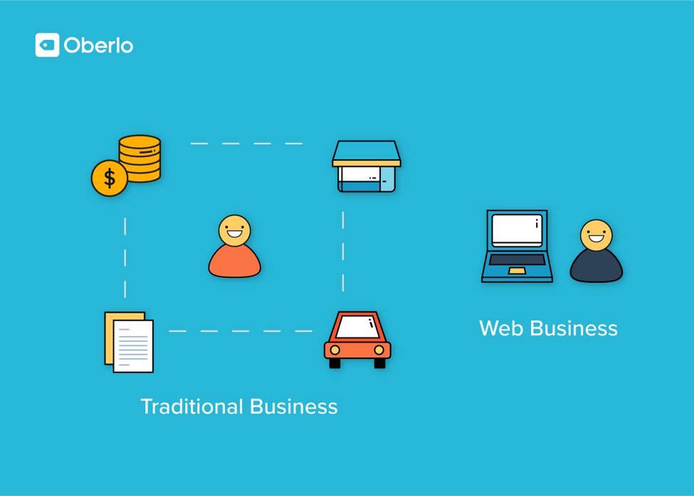 web business vs traditional business