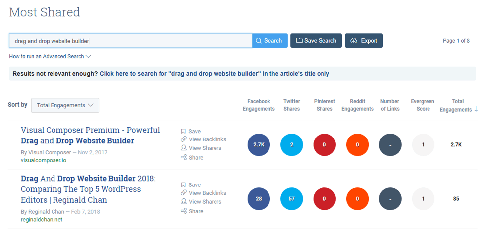 Buzzsumo niche research