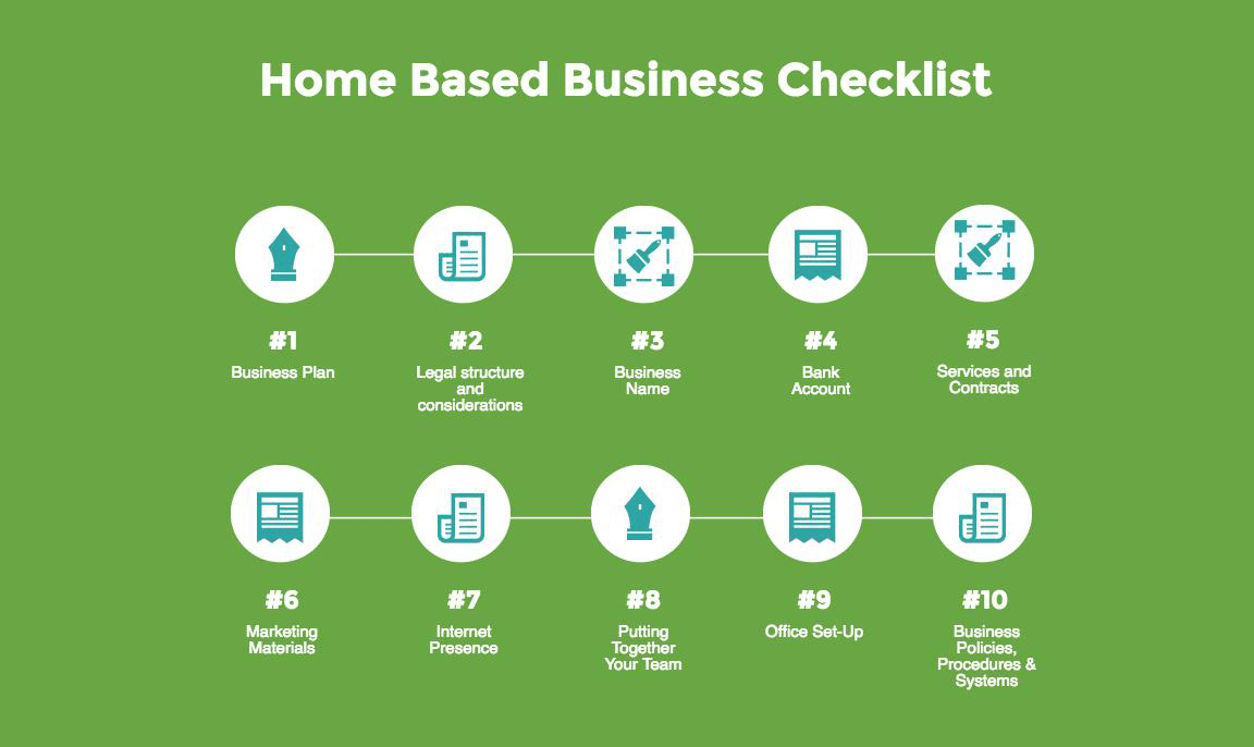 home based business checklist