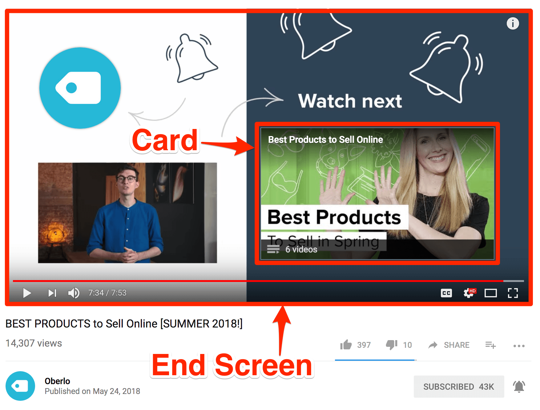 YouTube Cards and End Screens