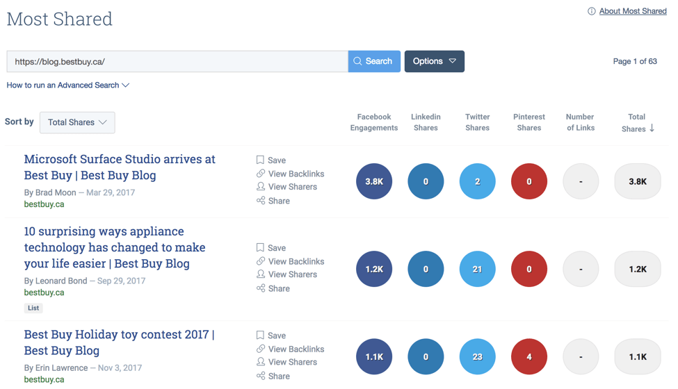 buzzsumo blog topic research