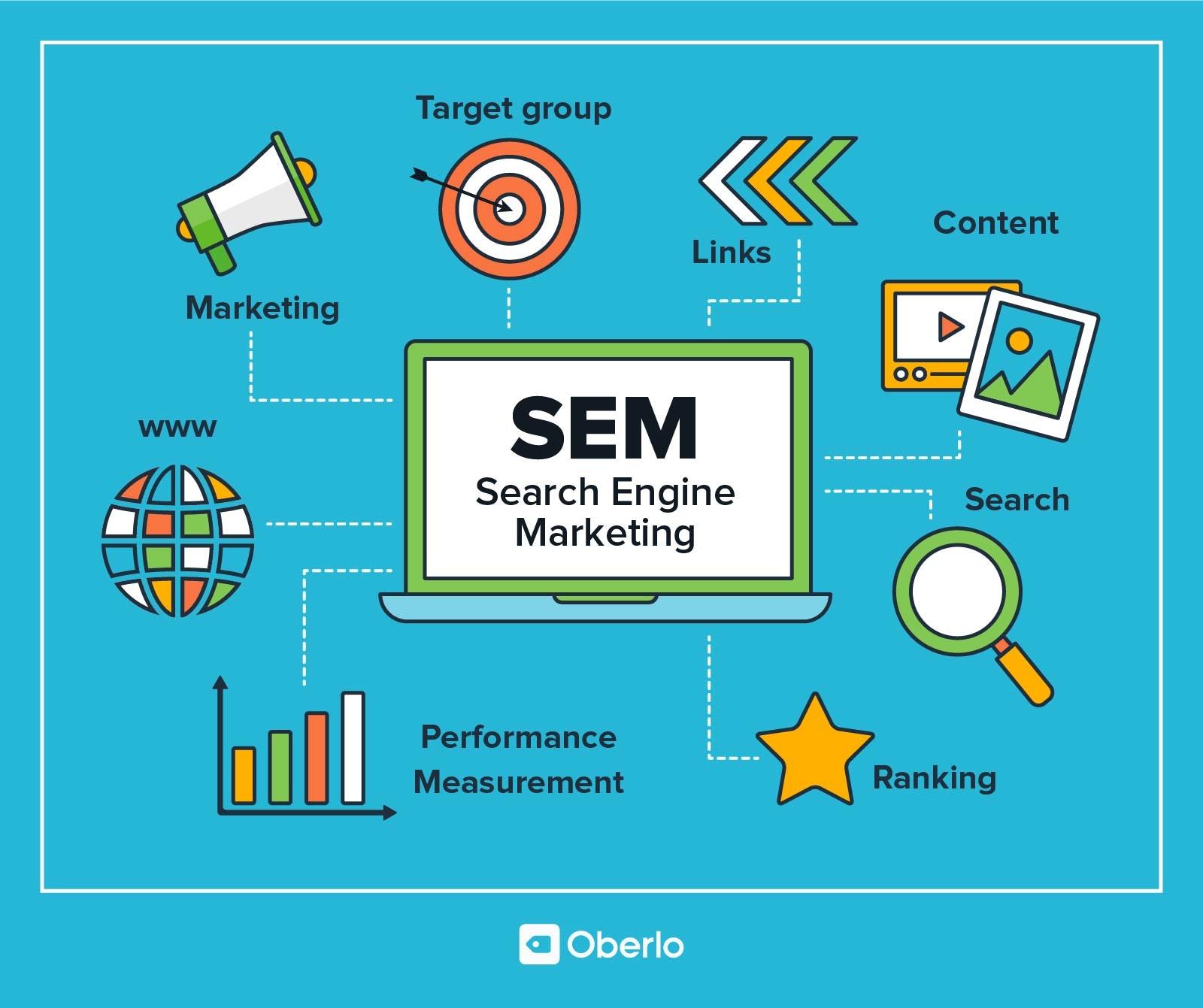 10 Best SEM Agency in Singapore