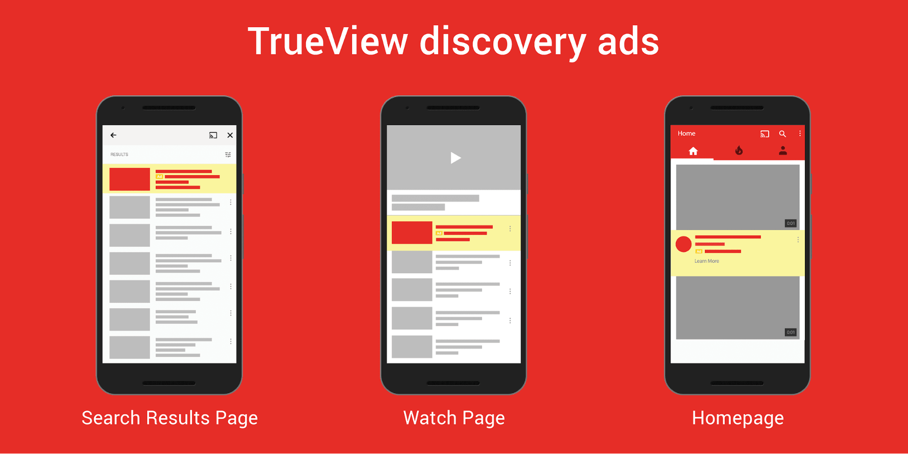 TrueView Discovery YouTube Ads