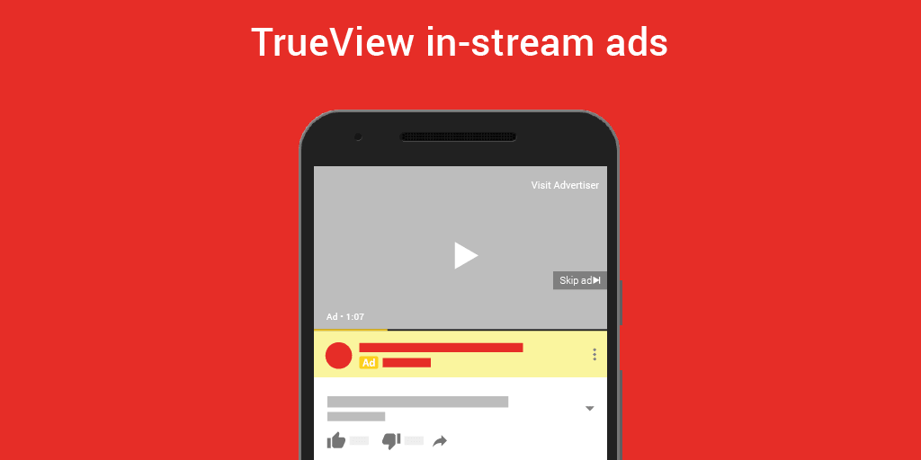 TrueView In-Stream YouTube Ads
