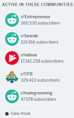 Beardbrand reddit active communities