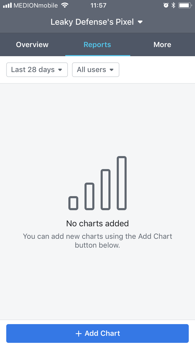 customize Facebook analytics data