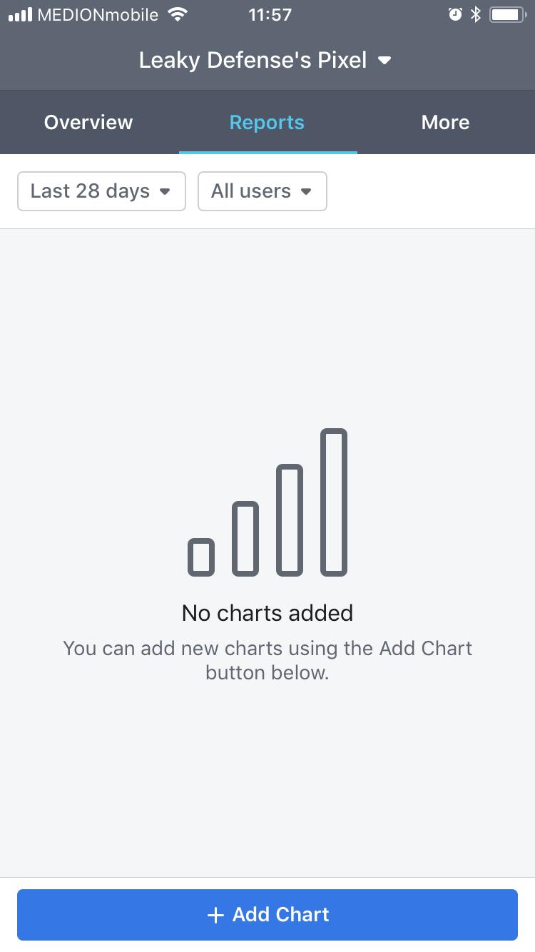 customize Facebook analytics data
