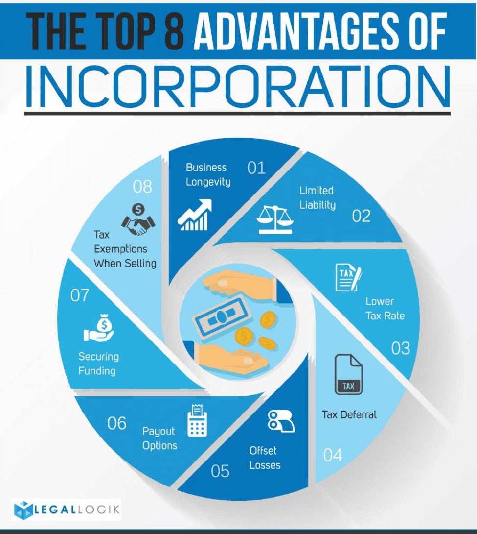 benefits of incorporating