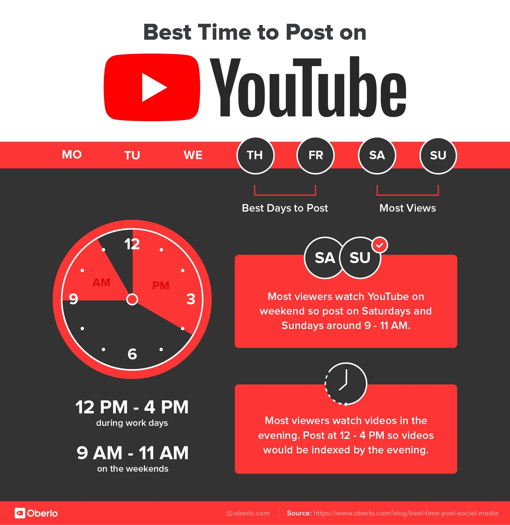 Best time to post on Youtube