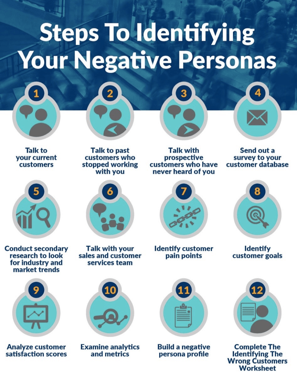 negative buyer personas