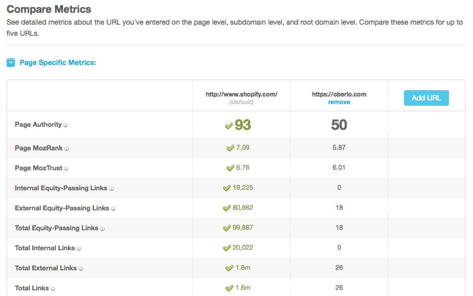 moz page specific metrics