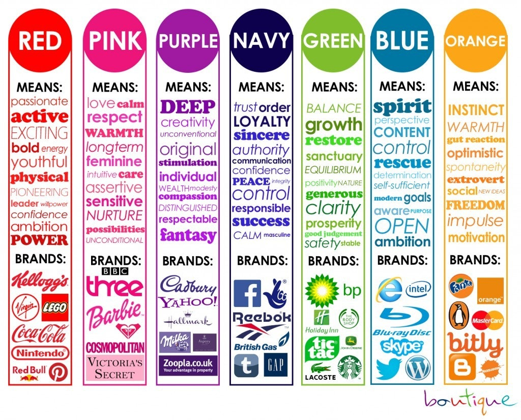 Color Psychology in Business