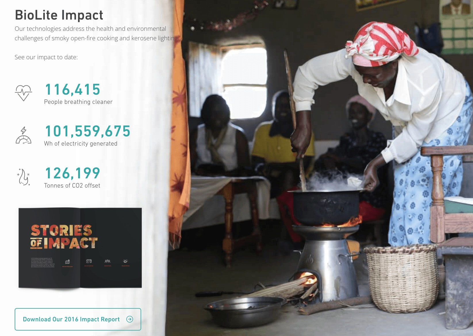 Statistics and content about BioLite's social responsibility program