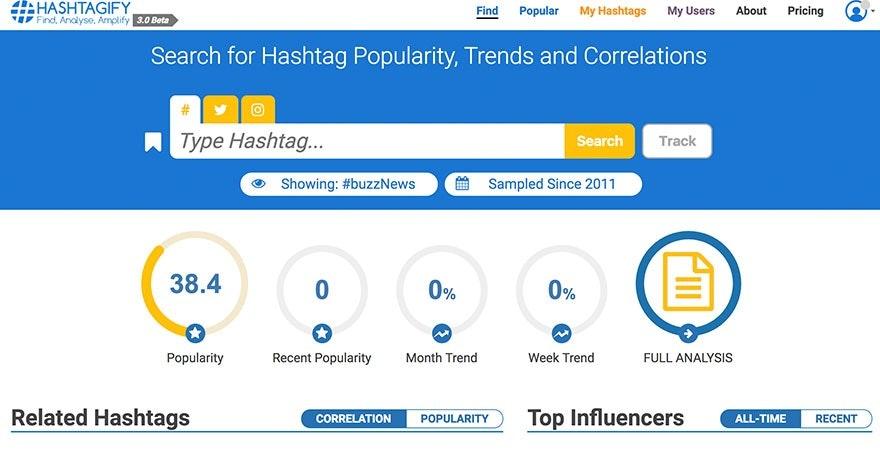 Twitter - Hashtagify