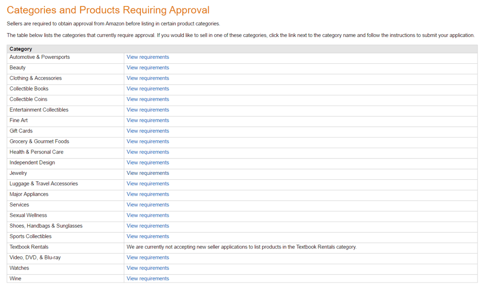 Amazon category approval requirements