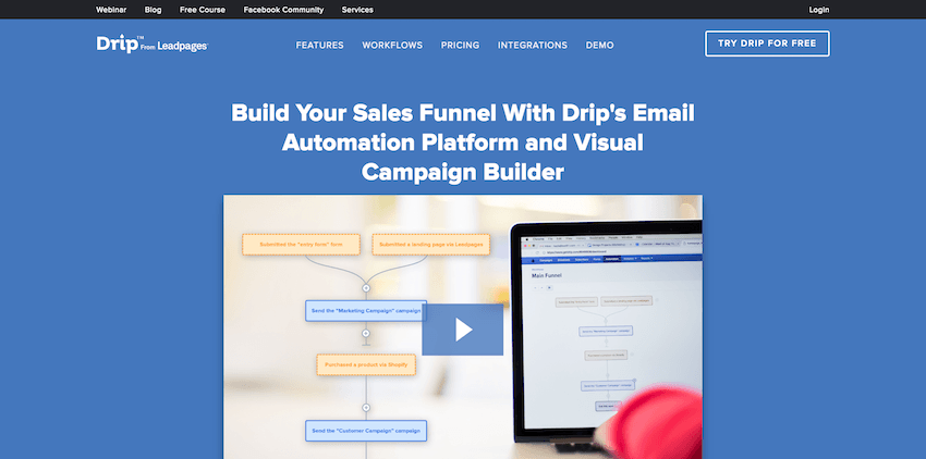 Email Marketing Platforms: Drip