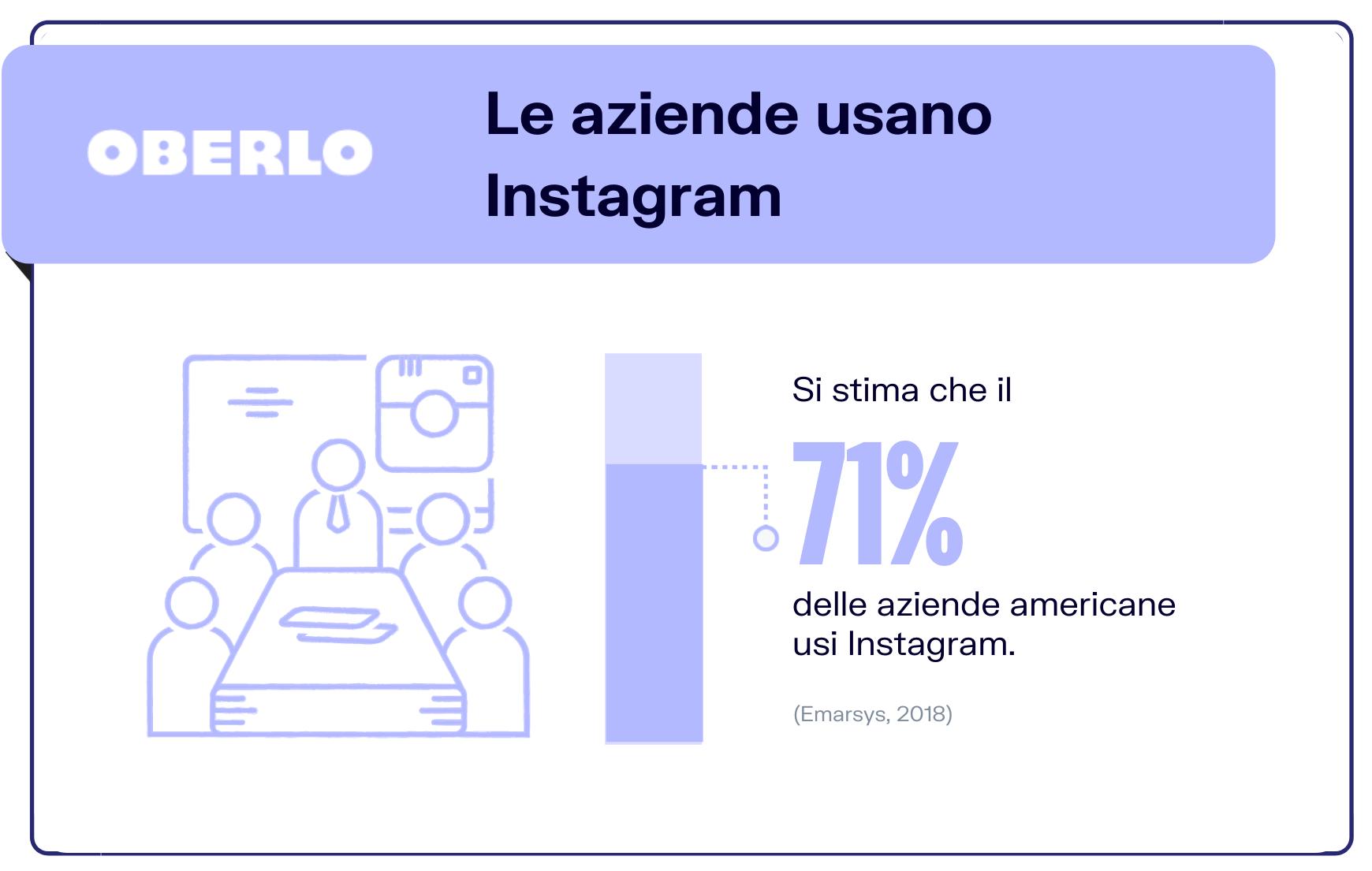 statistiche instagram aziende