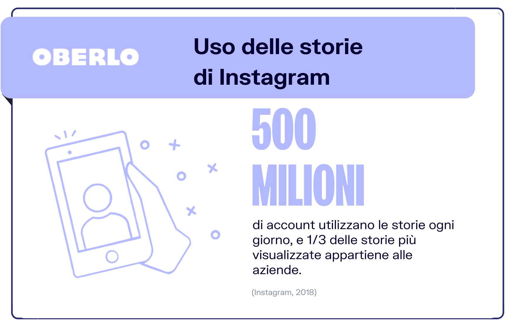 statistiche instagram storie