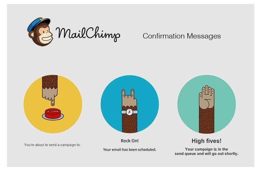 MailChimp - Usabilidad web a través de emociones
