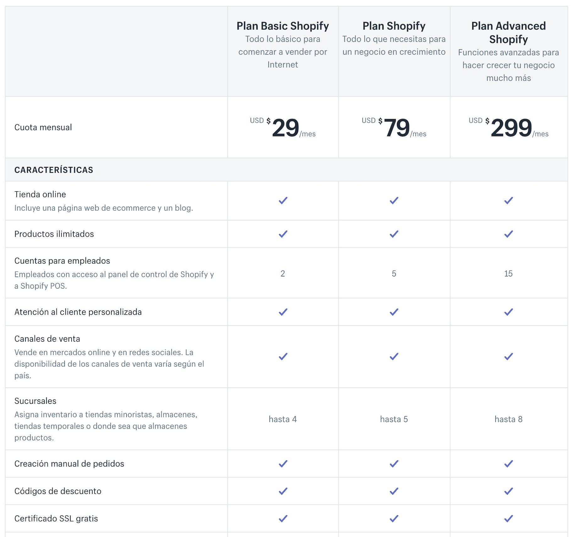 diseñar-pagina-web-con-shopify