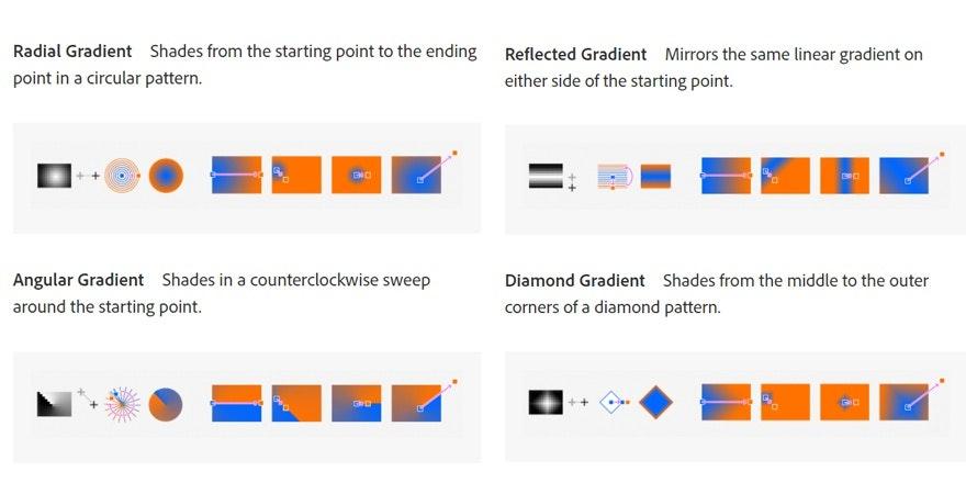 gradient style options