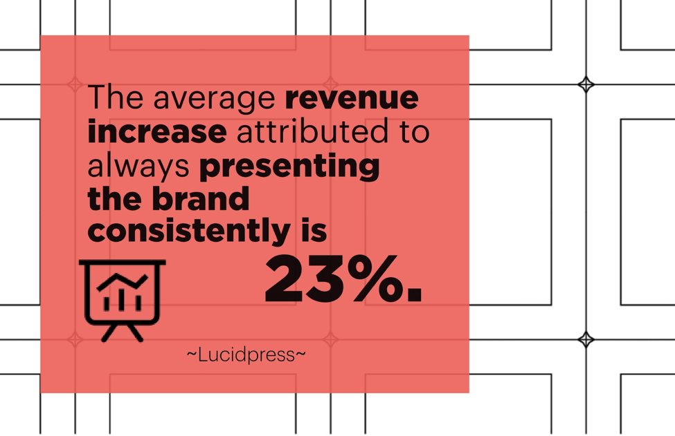 consistent branding benefits