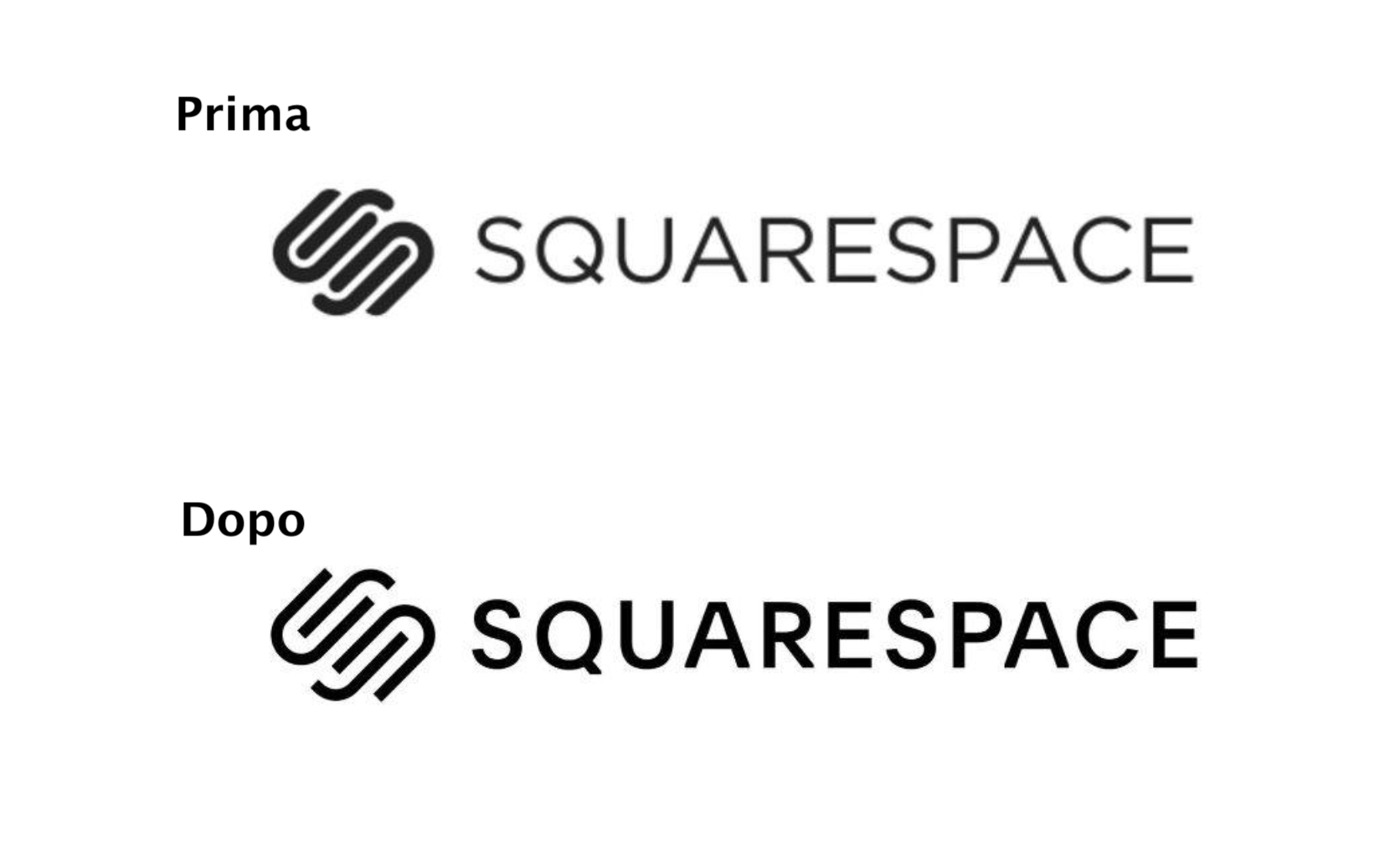 brand awareness squarespace