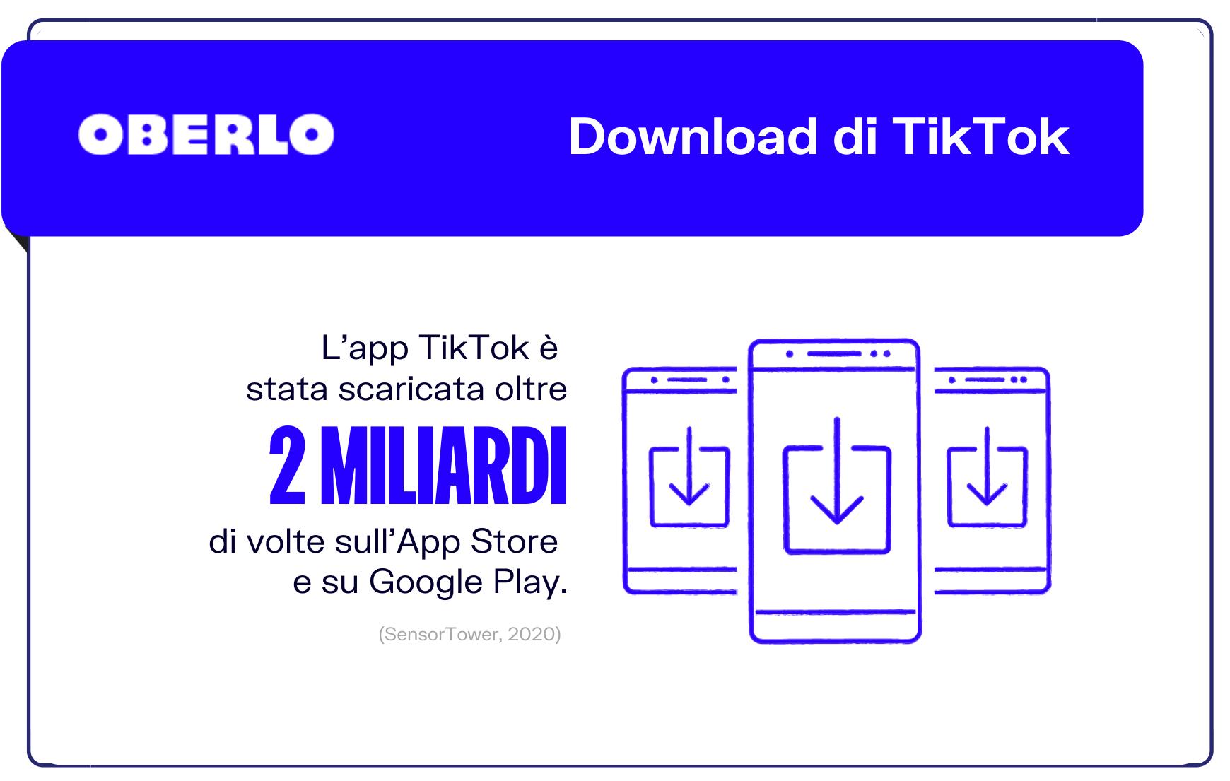 download dell'app