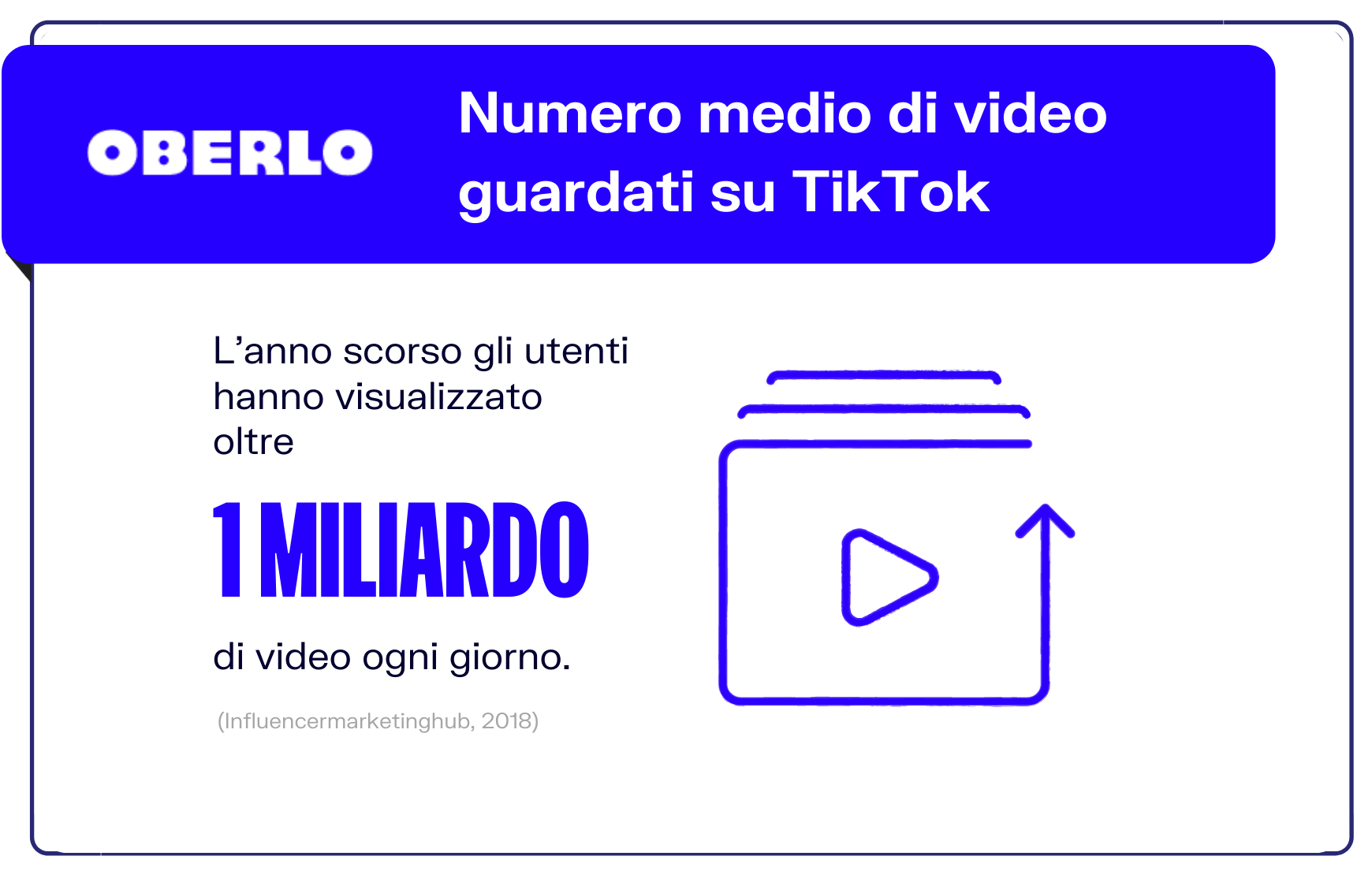 video guardati su tiktok