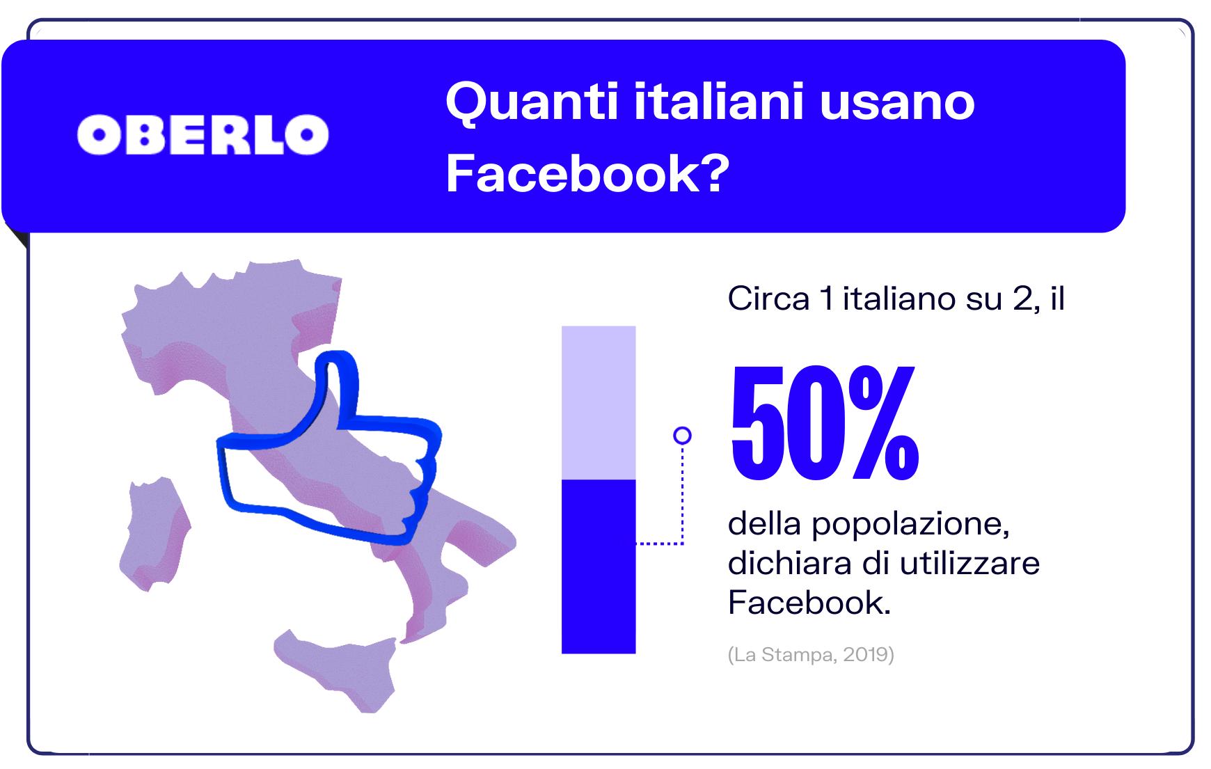 italiani su facebook