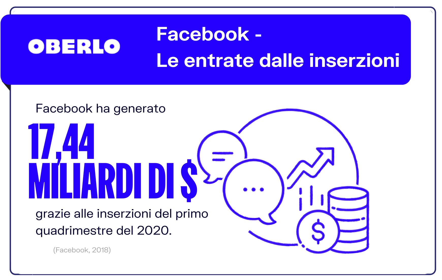 statistiche facebook inserzioni
