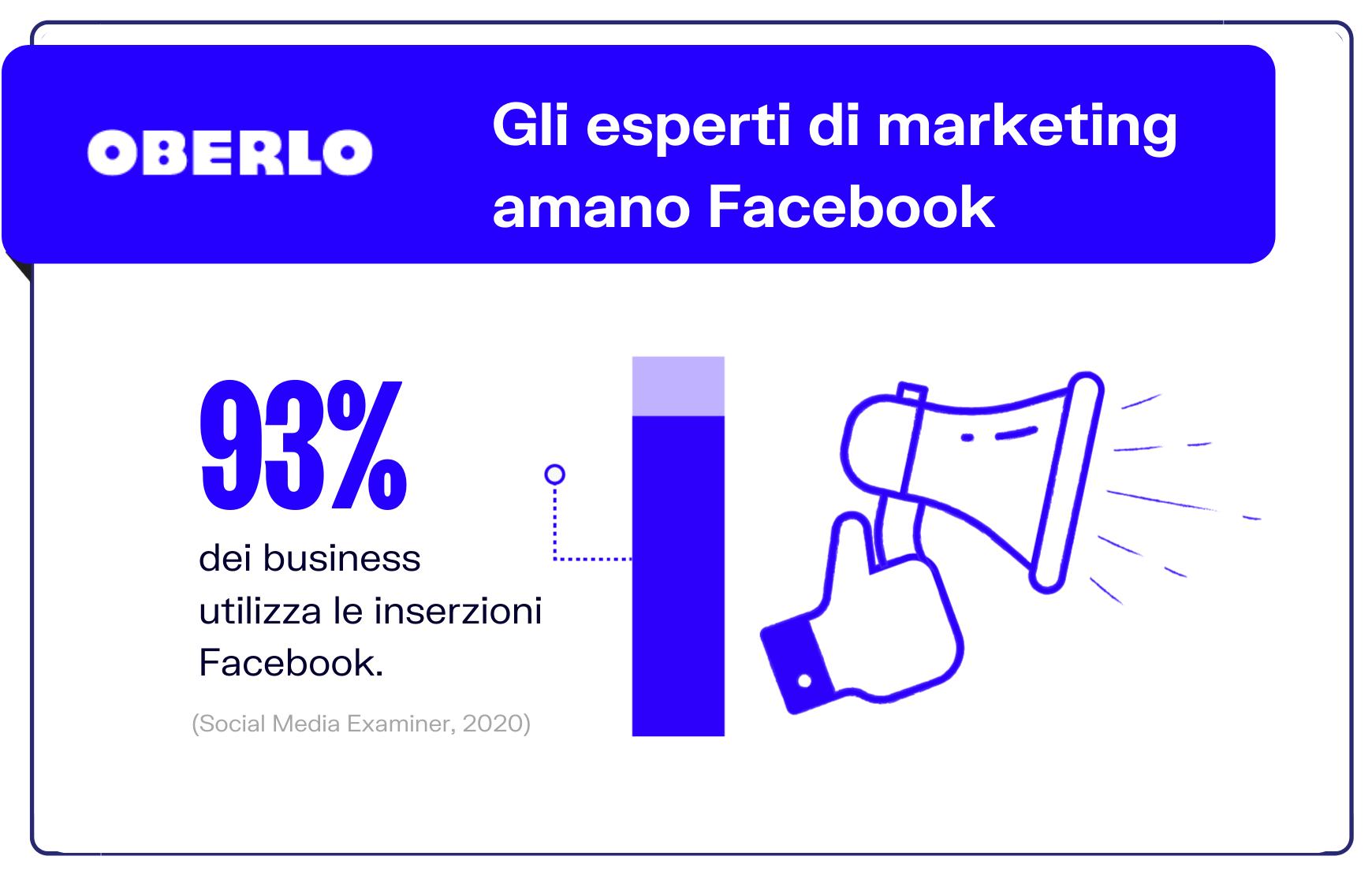 esperti di marketing su facebook