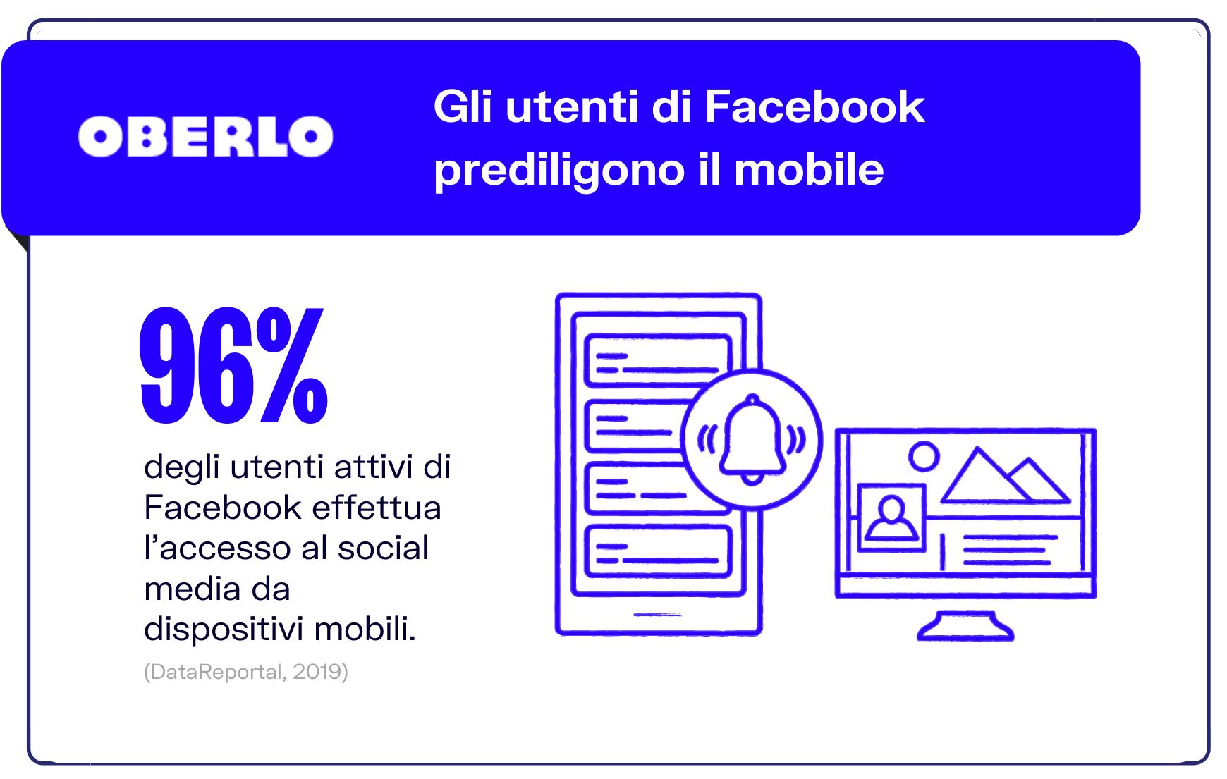 utenti facebook mobile