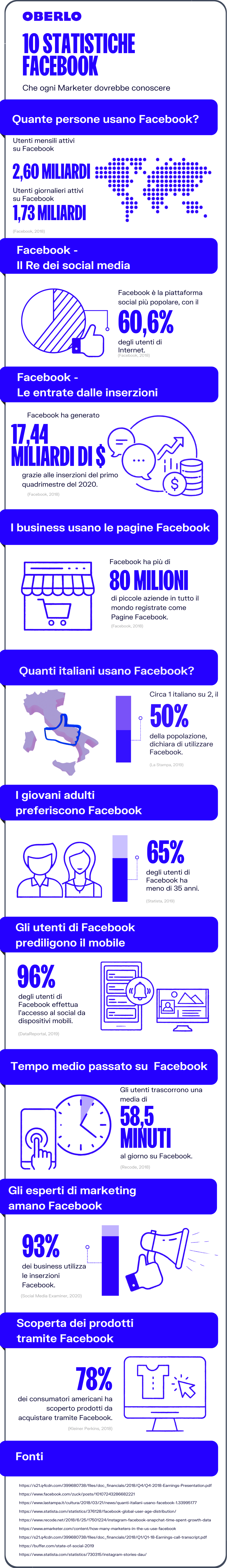 statistiche facebook 2020