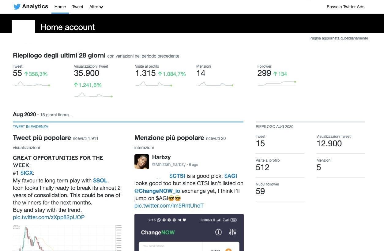 dashboard statistiche twitter analytics