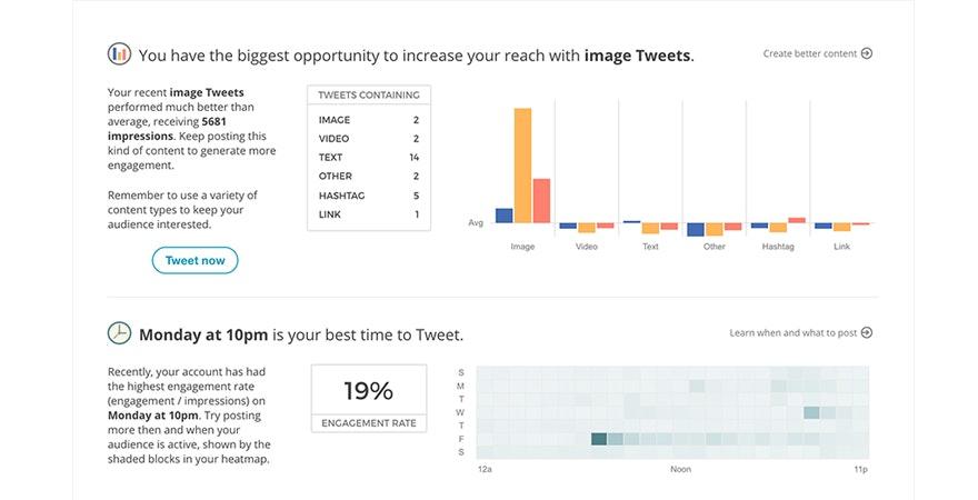 twitter analytics - union metrics