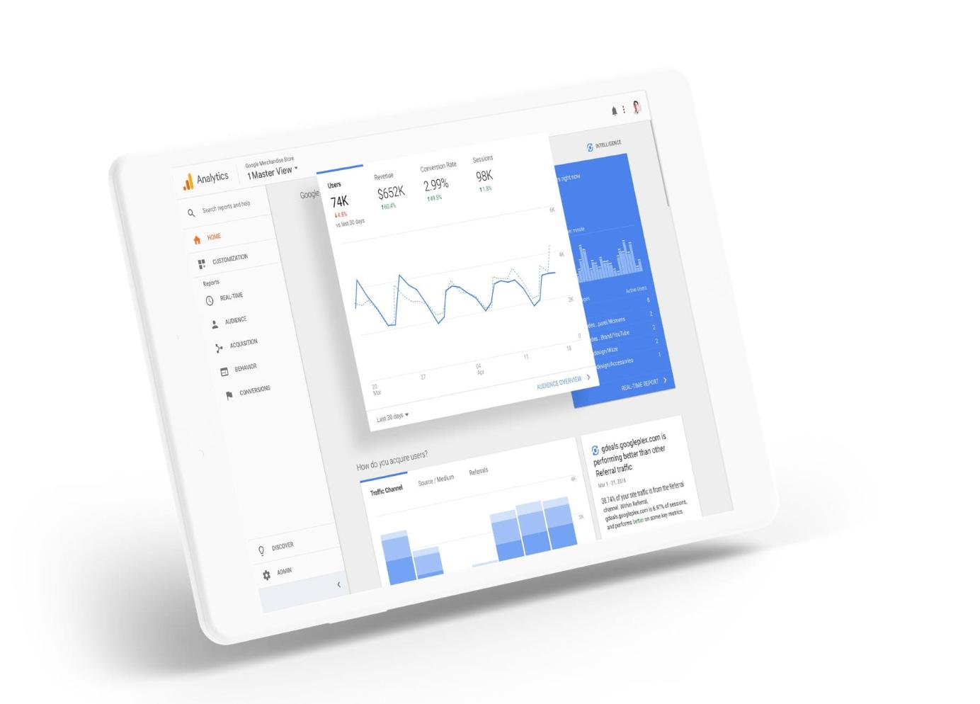 google analytics per ottimizzazione seo