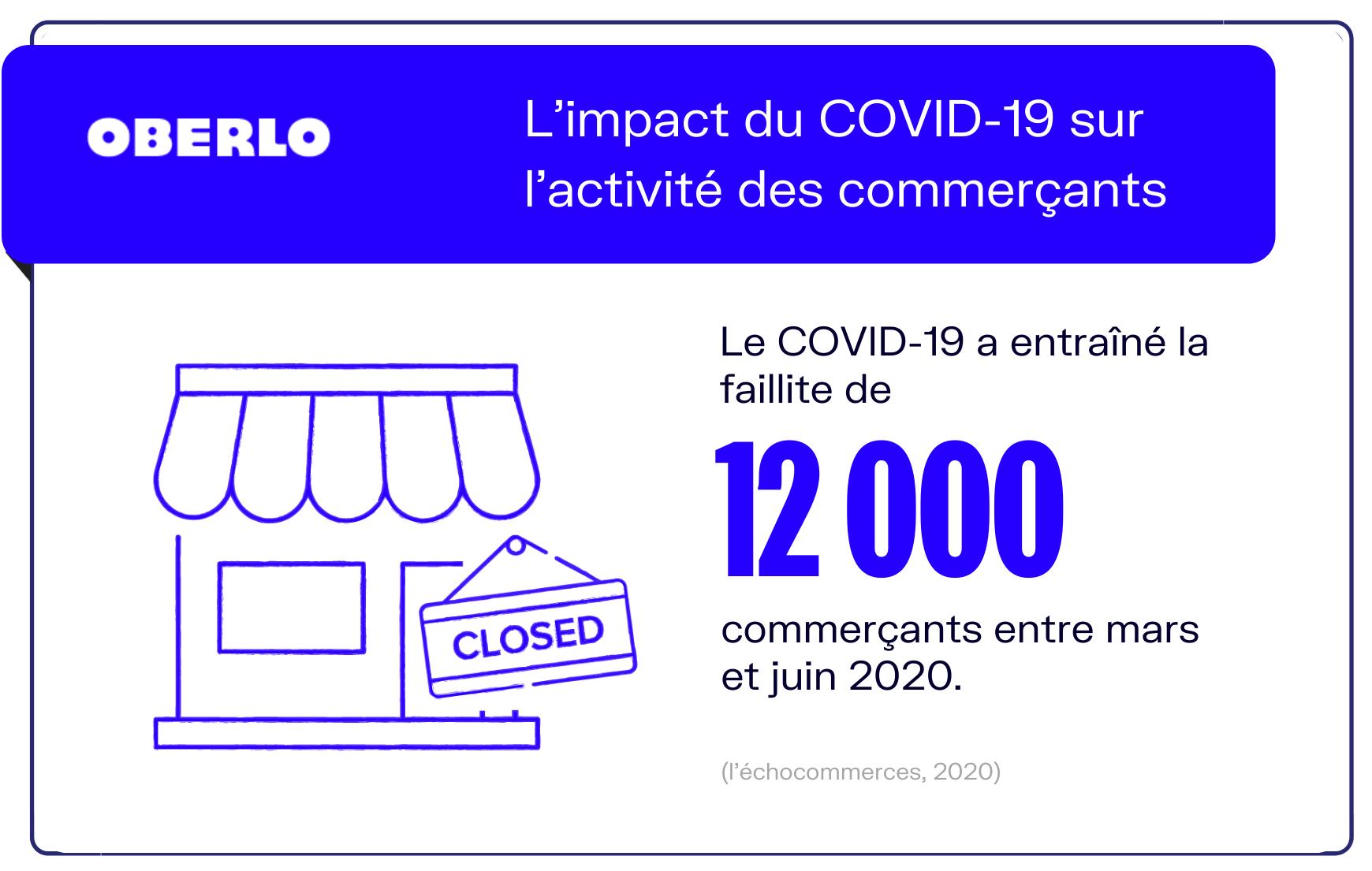 impact covid petits commerces