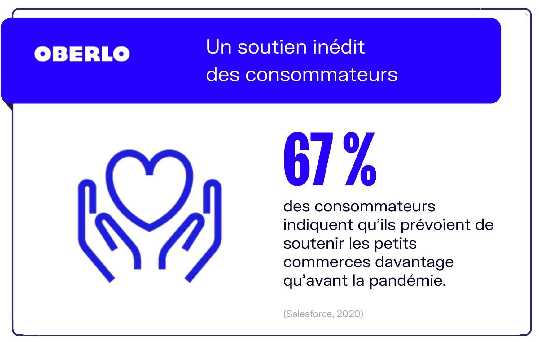 soutien consommateurs commerce de proximité