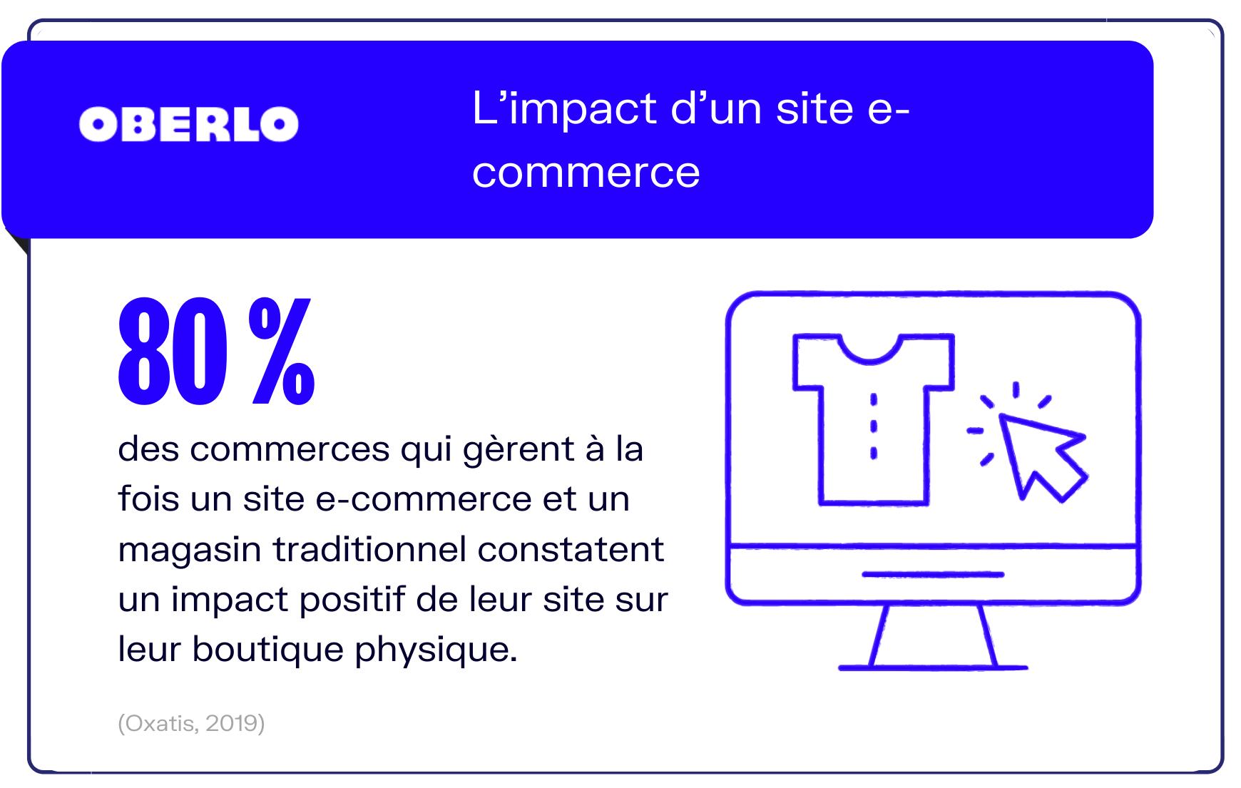vente en ligne petits commerces